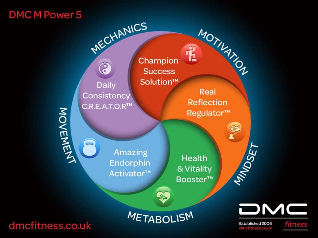 DMC Personal Trainer M Power 5